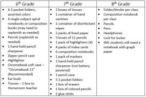 Supply Lists - McCullough Middle School